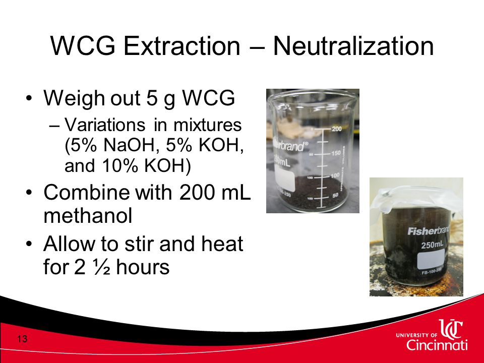 WCG Extraction – Neutralization