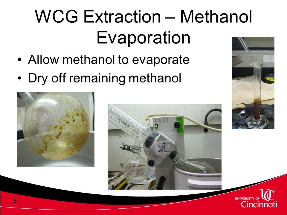 WCG Extraction – Methanol Evaporation