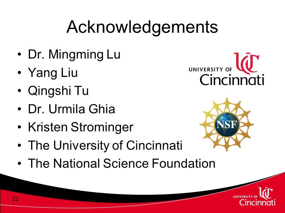 Acknowledgements Dr. Mingming Lu Yang Liu Qingshi Tu Dr. Urmila Ghia