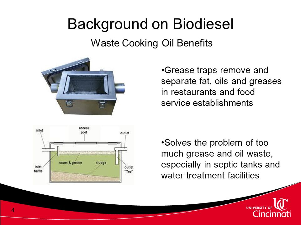 Waste Cooking Oil Benefits