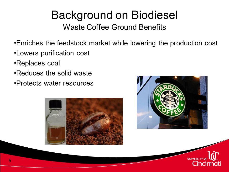 Waste Coffee Ground Benefits