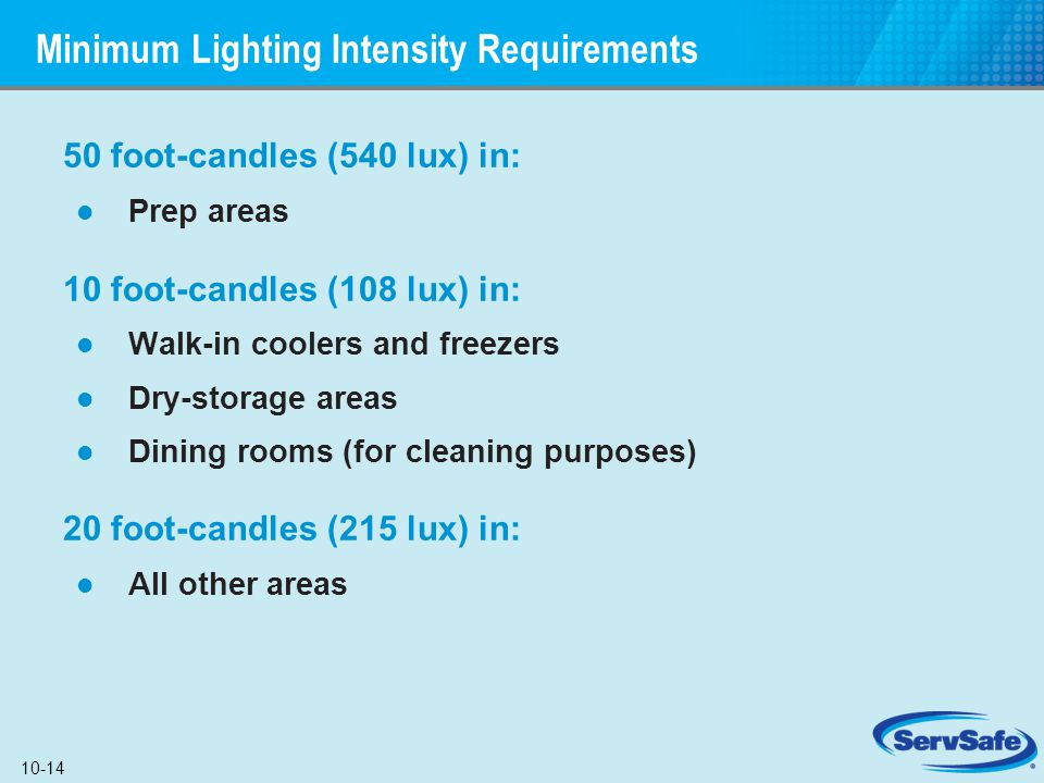 Minimum Lighting Intensity Requirements
