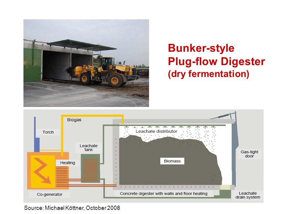 Bunker-style Plug-flow Digester (dry fermentation)