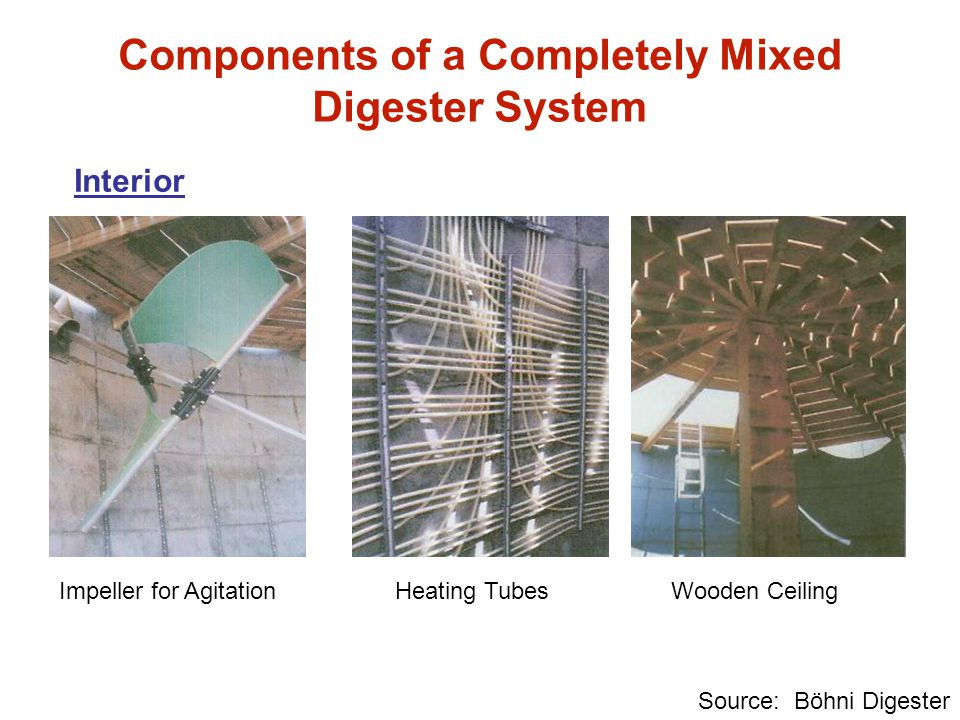 Components of a Completely Mixed Digester System
