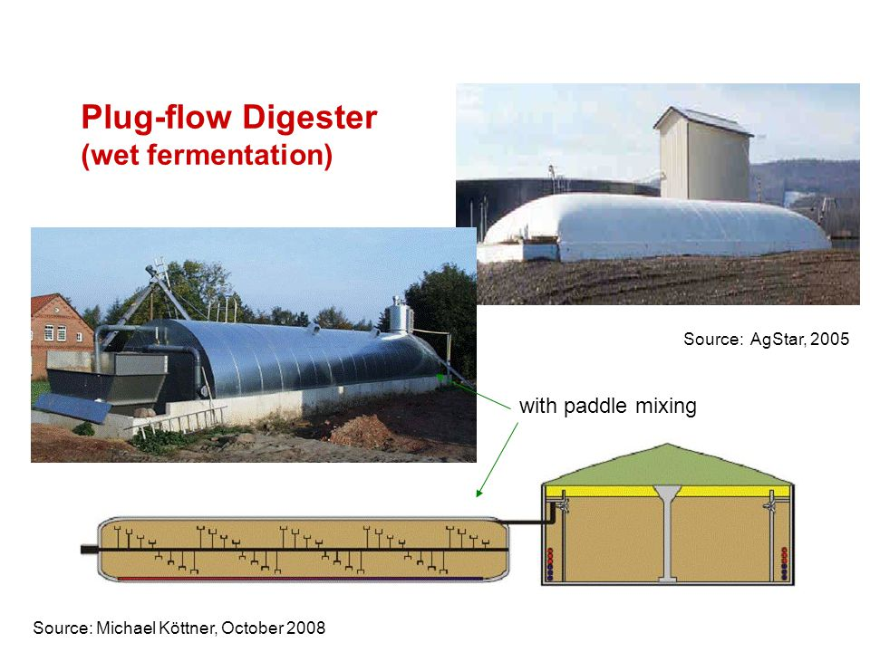Plug-flow Digester (wet fermentation)