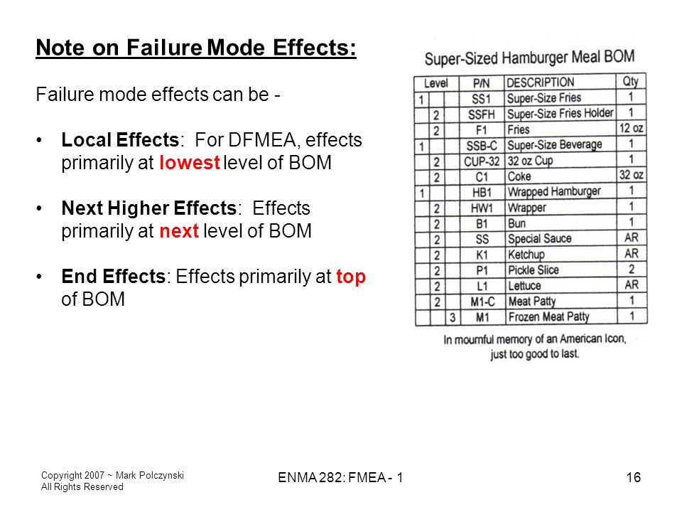 Note on Failure Mode Effects: