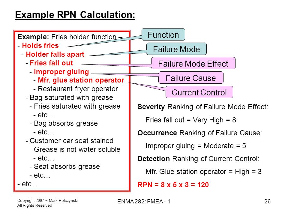 Example RPN Calculation: