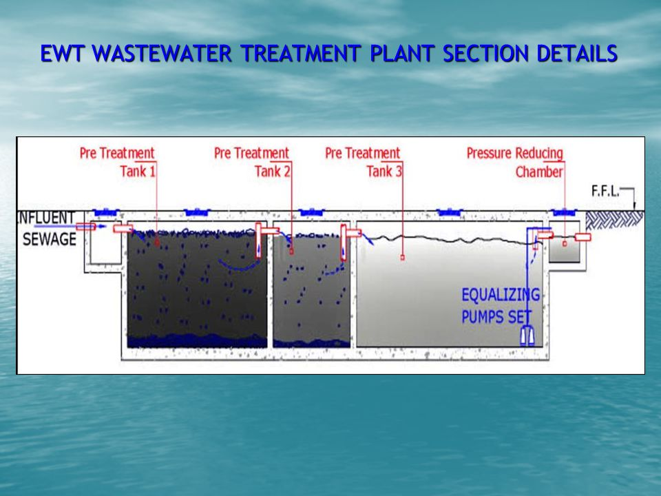 EWT WASTEWATER TREATMENT PLANT SECTION DETAILS