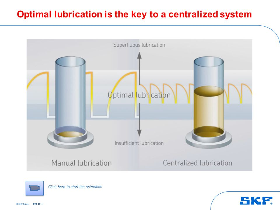 Optimal lubrication is the key to a centralized system