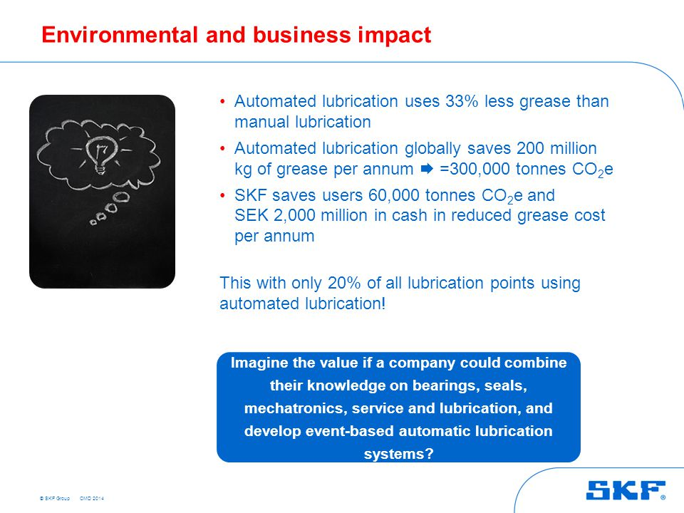 Environmental and business impact