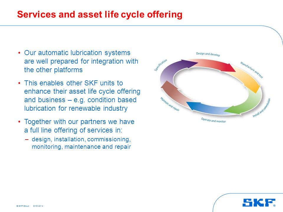 Services and asset life cycle offering