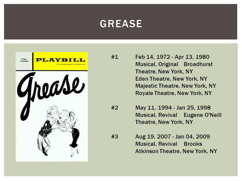 GREASE #1 Feb 14, 1972 - Apr 13, 1980 Musical, Original Broadhurst Theatre, New York, NY. Eden Theatre, New York, NY.