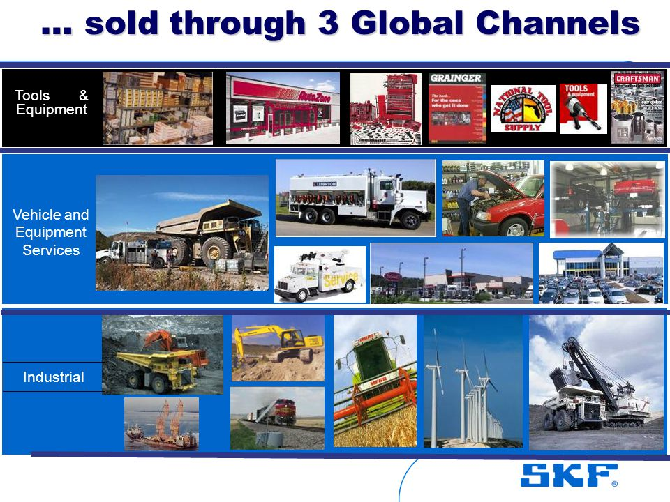 2 Sales Organizations October 30, 2007 © SKF Group Slide 7