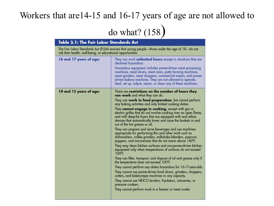 Workers that are14-15 and 16-17 years of age are not allowed to do what (158)