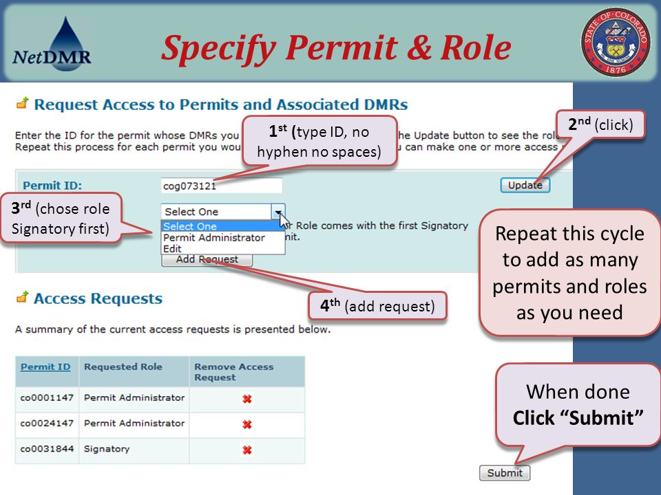 Specify Permit & Role 2nd (click) 1st (type ID, no hyphen no spaces) 3rd (chose role Signatory first)