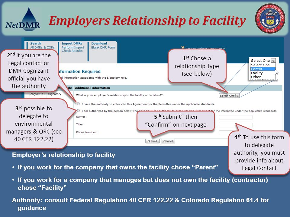 Employers Relationship to Facility