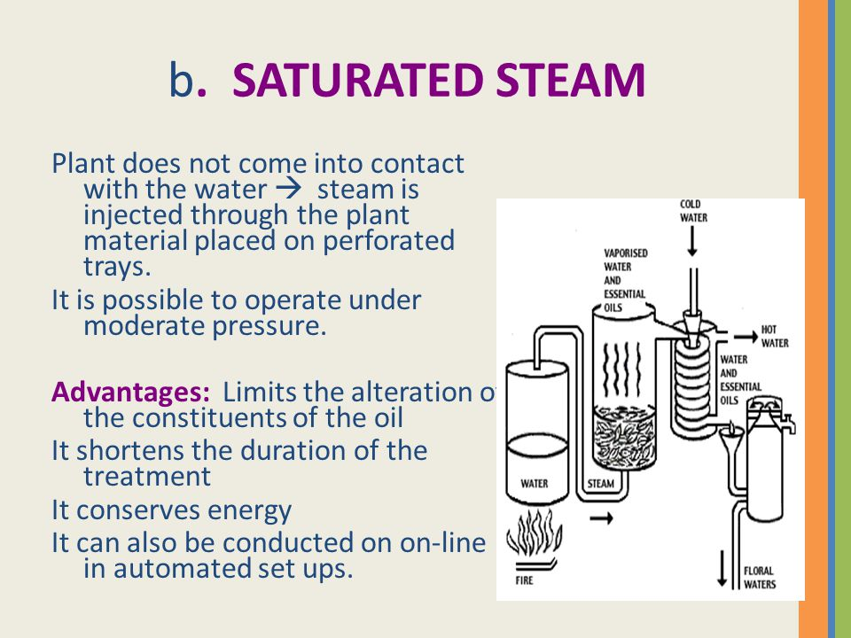 b. SATURATED STEAM Plant does not come into contact with the water  steam is injected through the plant material placed on perforated trays.