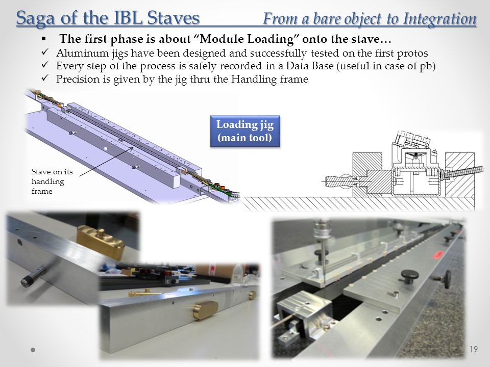 Saga of the IBL Staves From a bare object to Integration