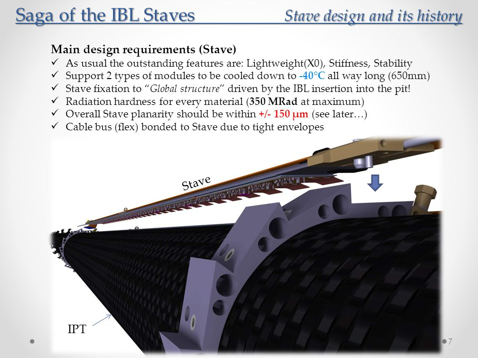 Saga of the IBL Staves Stave design and its history