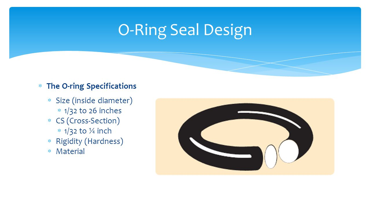O-Ring Seal Design The O-ring Specifications Size (inside diameter)