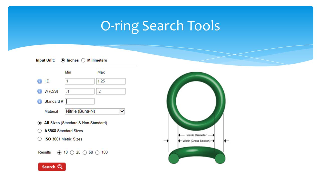 O-ring Search Tools