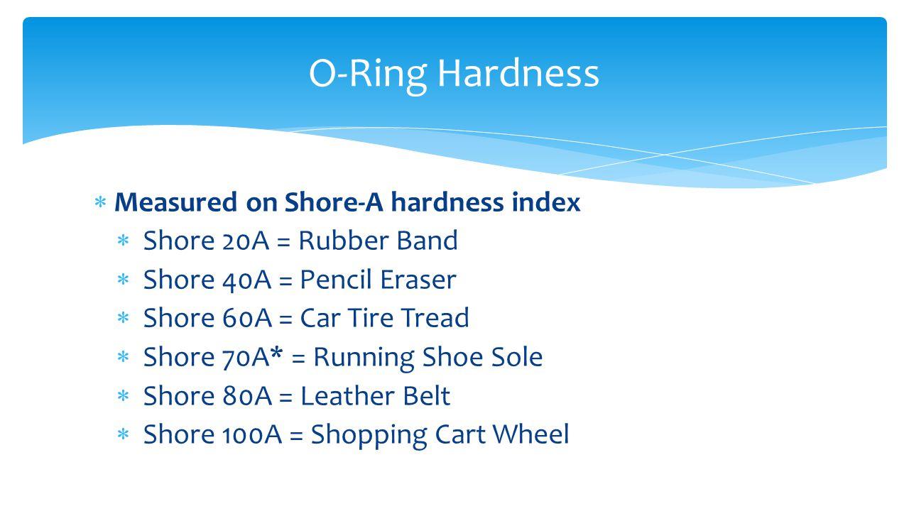 O-Ring Hardness Measured on Shore-A hardness index
