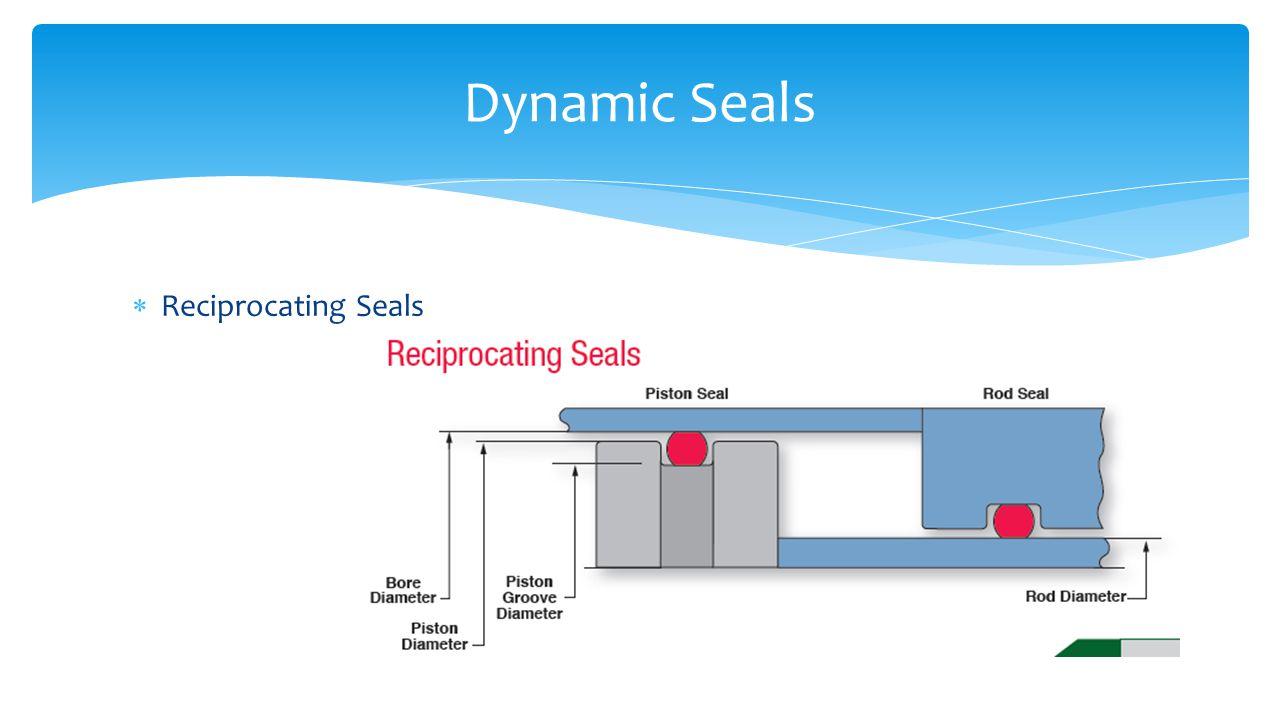 Dynamic Seals Reciprocating Seals