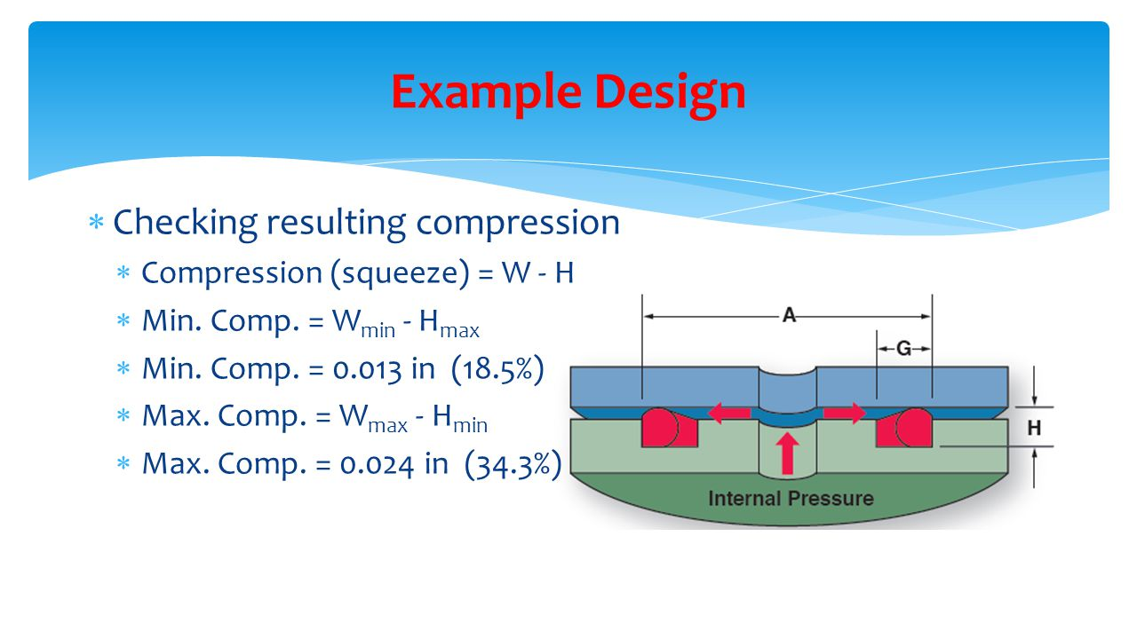 Example Design Checking resulting compression
