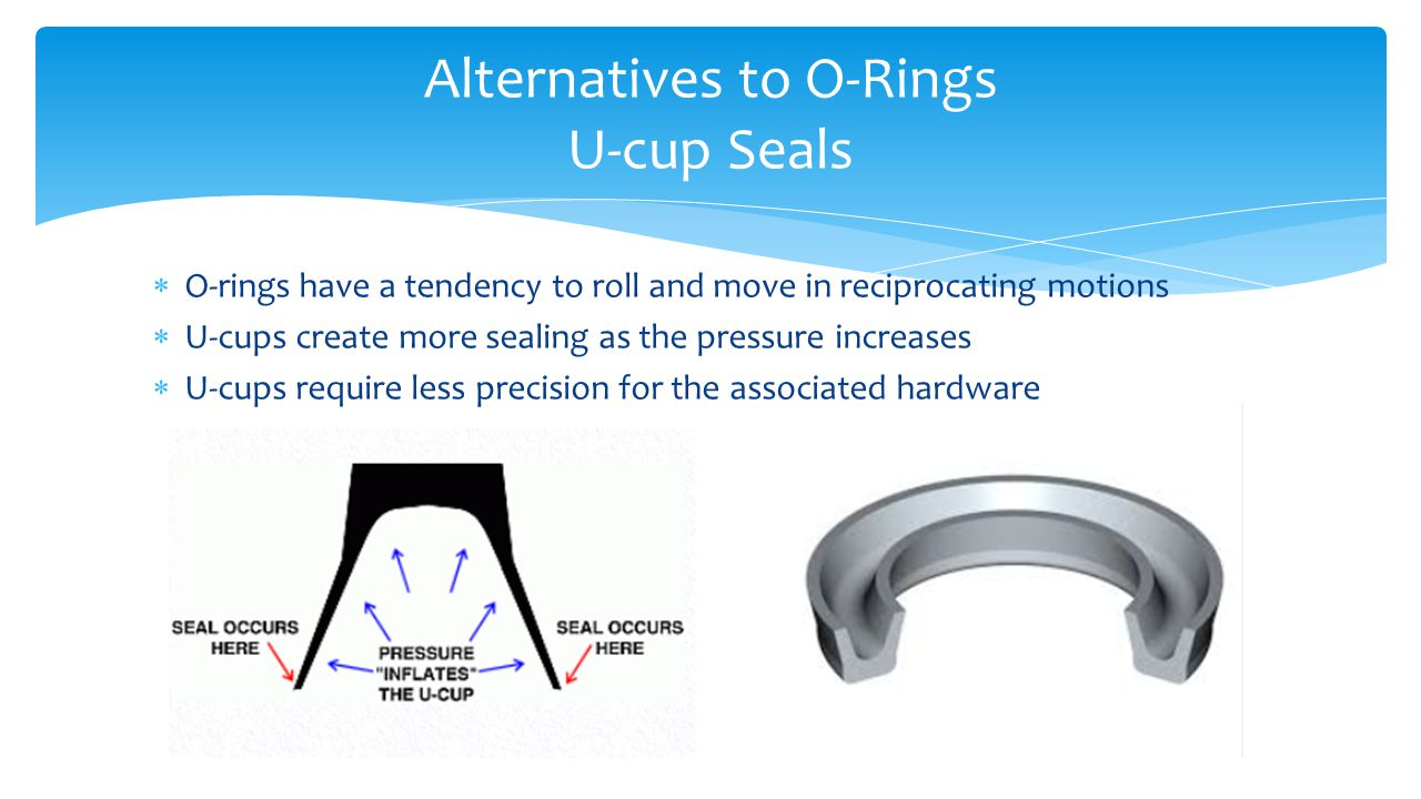 Alternatives to O-Rings U-cup Seals