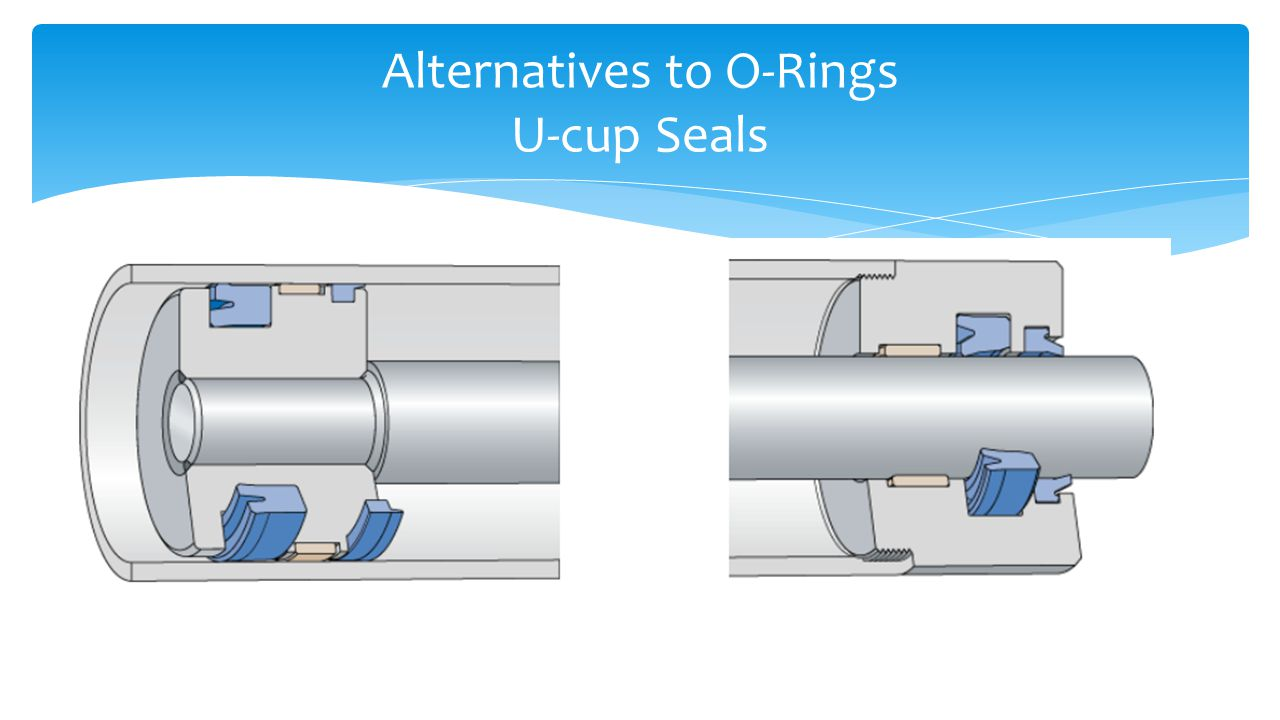 Design of o ring seals ppt video online download 50 alternatives to o rings u cup seals geenschuldenfo Gallery