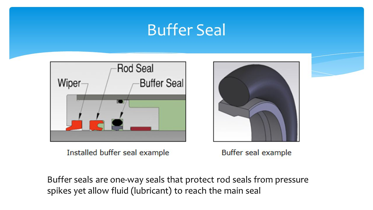 Buffer Seal Buffer seals are one-way seals that protect rod seals from pressure spikes yet allow fluid (lubricant) to reach the main seal.