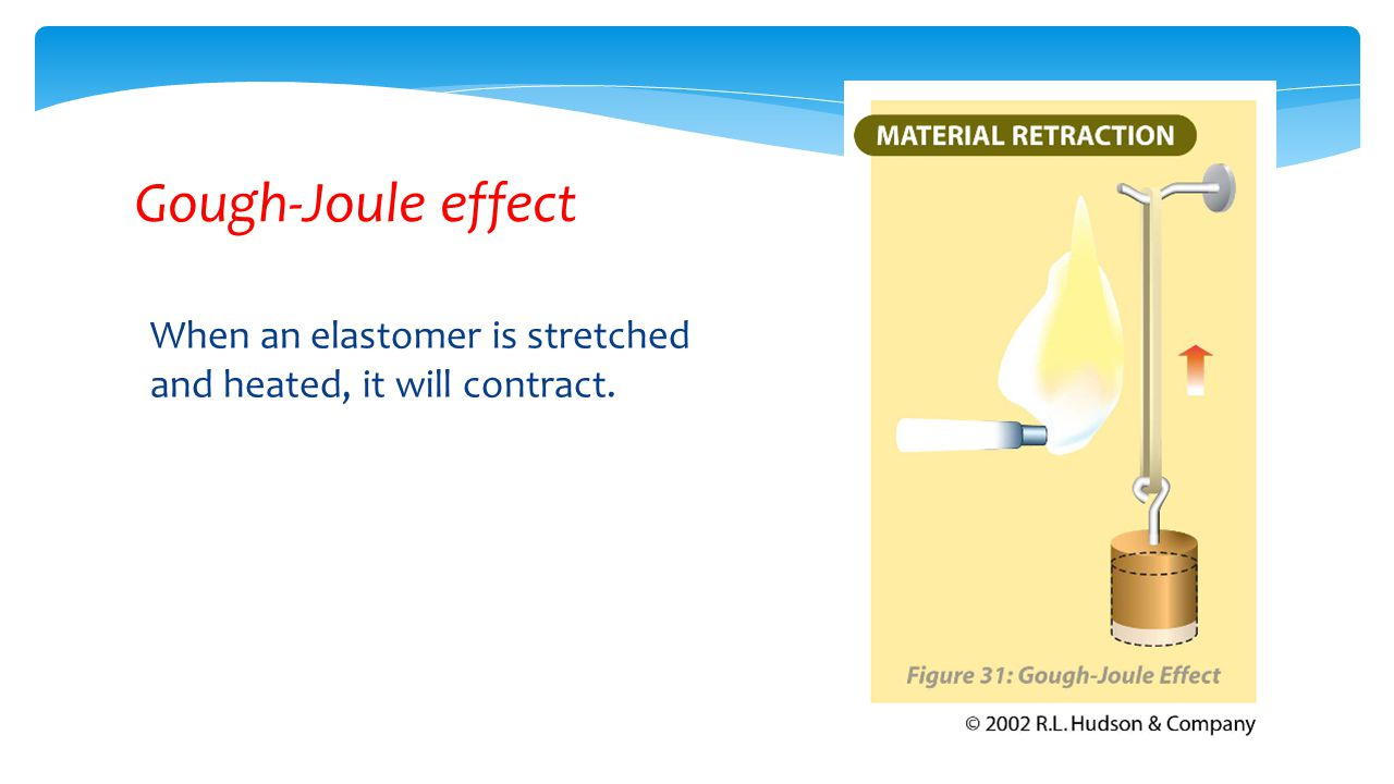Gough-Joule effect When an elastomer is stretched and heated, it will contract.