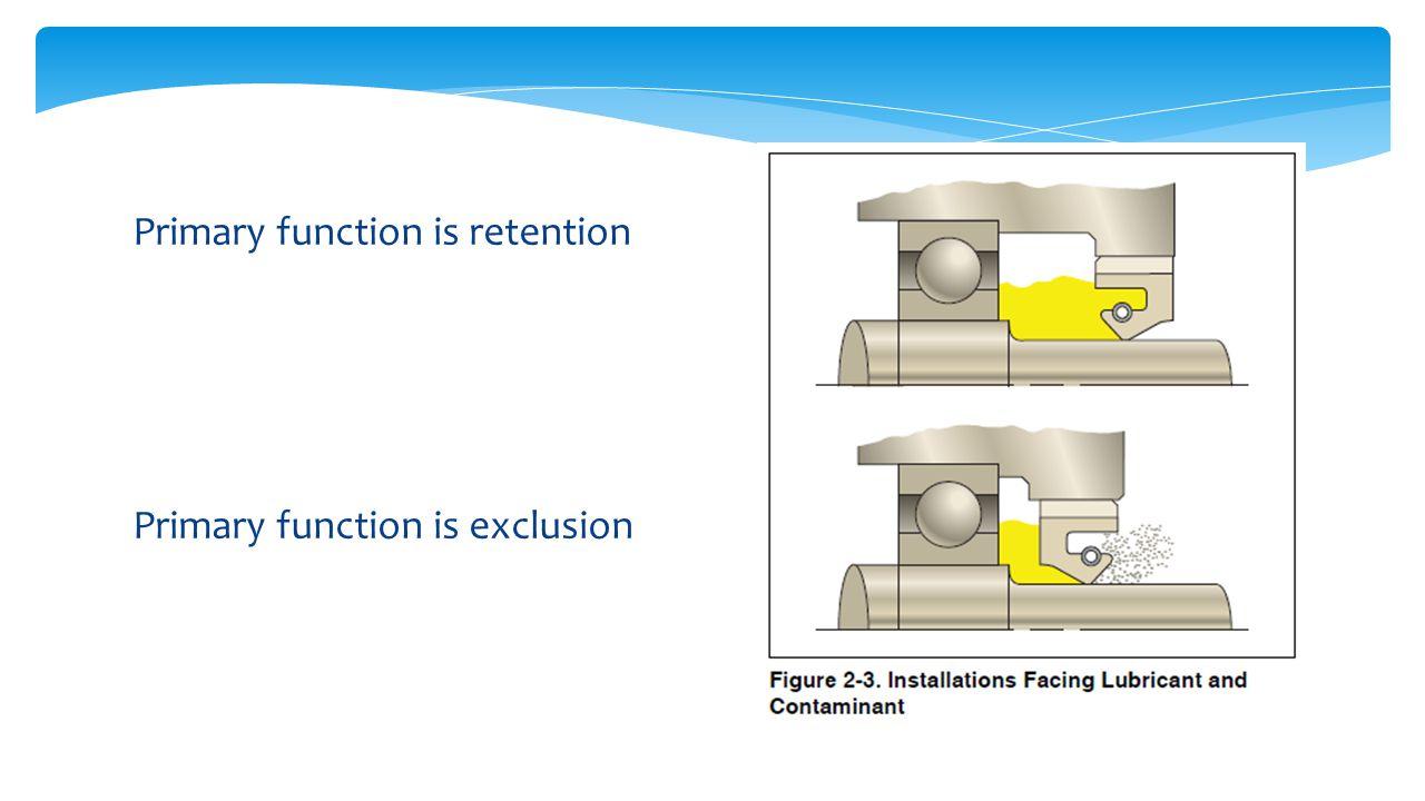 Primary function is retention