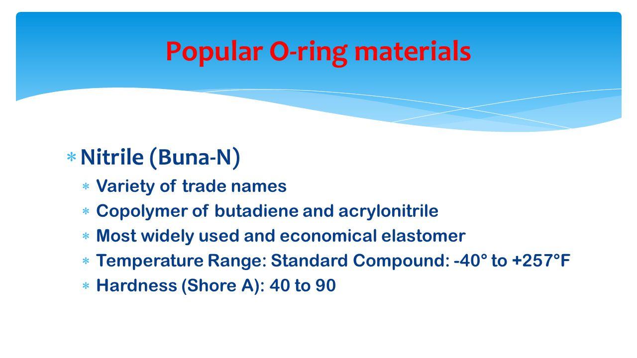 Popular O-ring materials