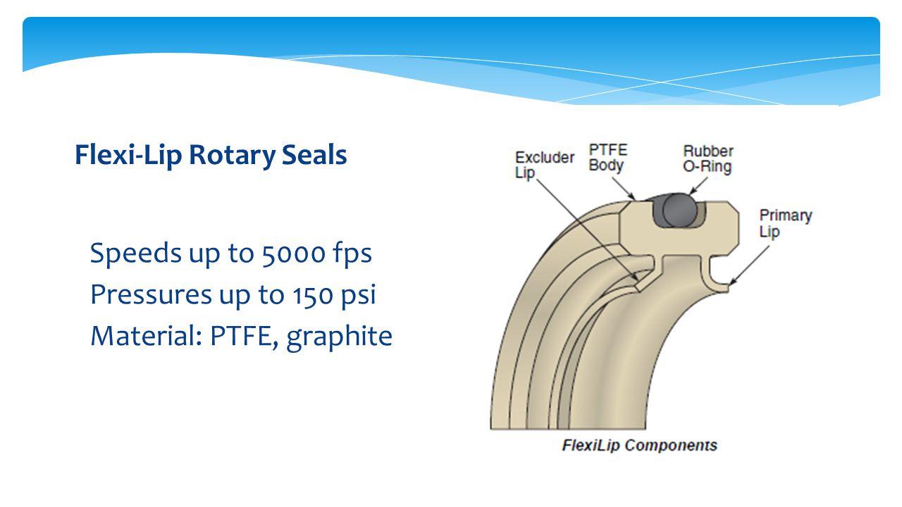Flexi-Lip Rotary Seals