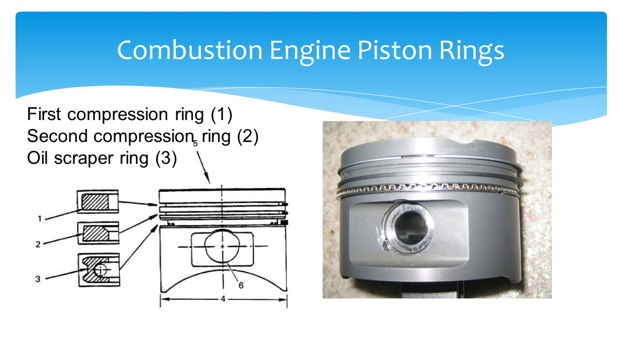 Combustion Engine Piston Rings