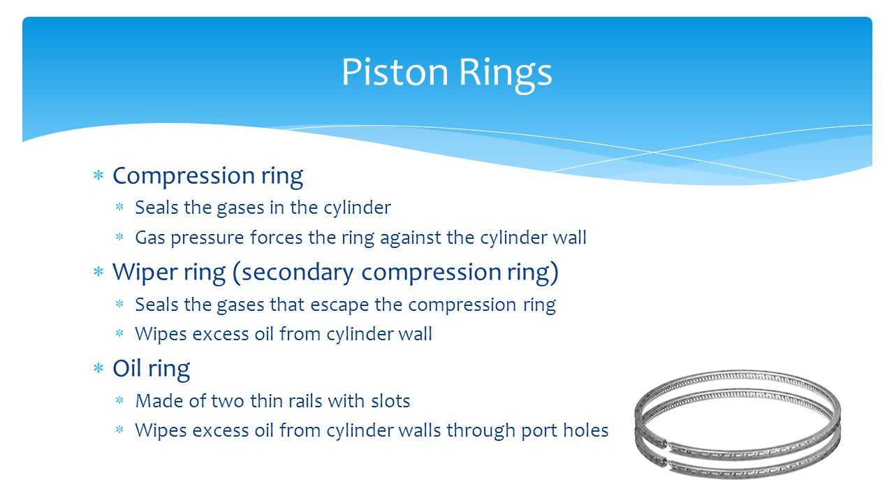 Piston Rings Compression ring Wiper ring (secondary compression ring)