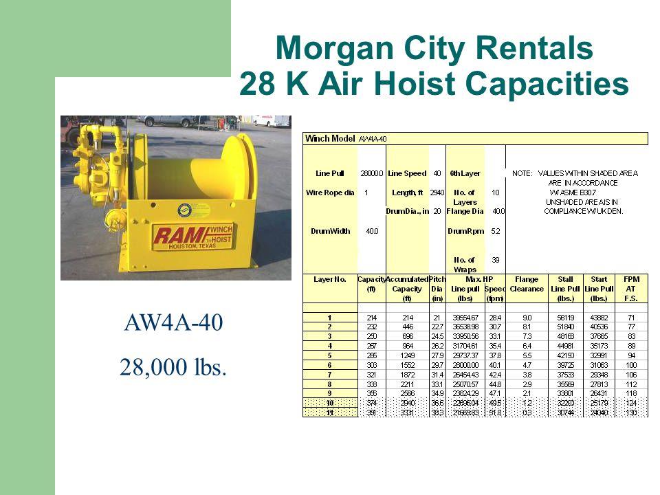 Morgan City Rentals 28 K Air Hoist Capacities