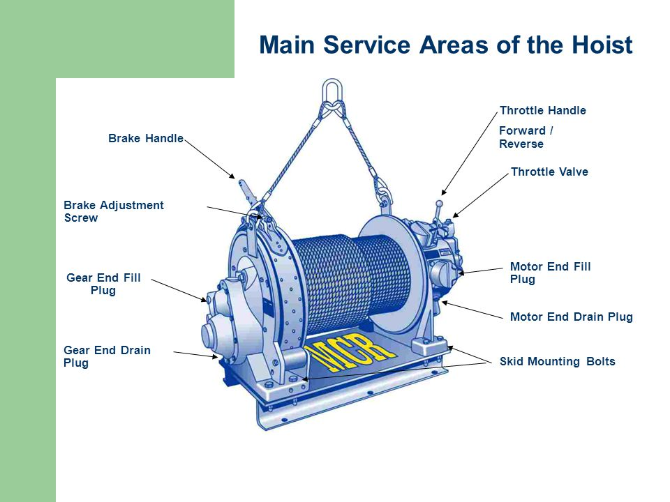 Main Service Areas of the Hoist