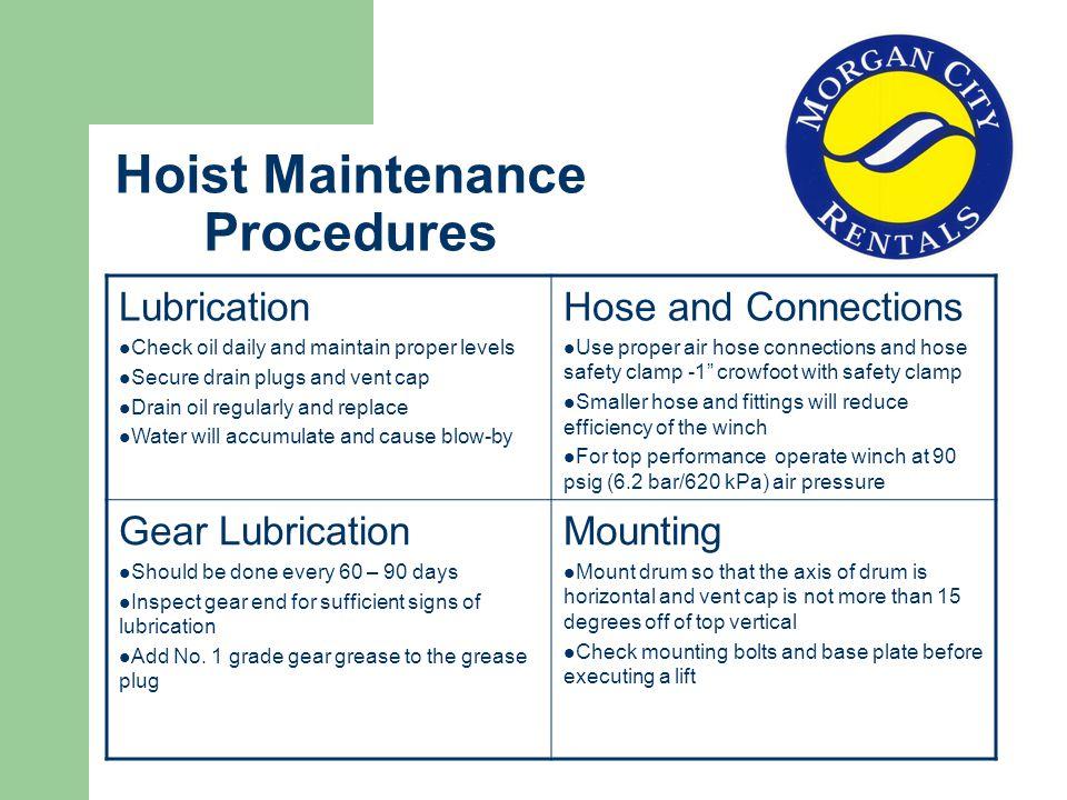 Hoist Maintenance Procedures