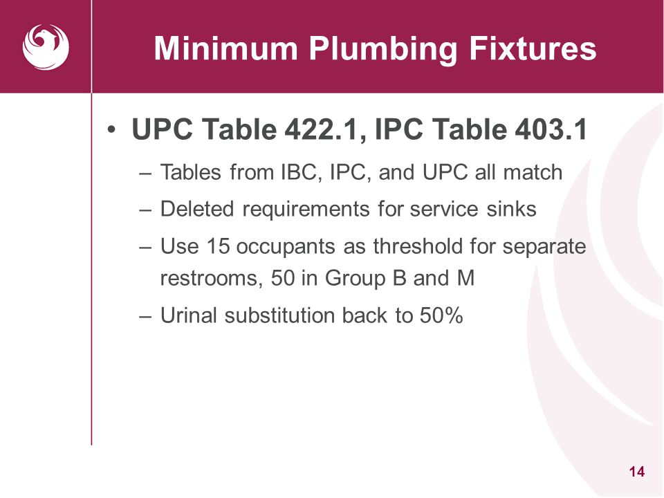Minimum Plumbing Fixtures
