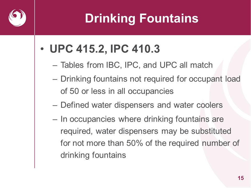 Drinking Fountains UPC 415.2, IPC 410.3