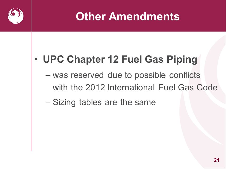 Other Amendments UPC Chapter 12 Fuel Gas Piping