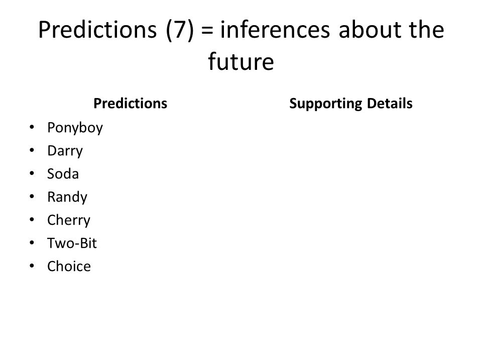 Predictions (7) = inferences about the future