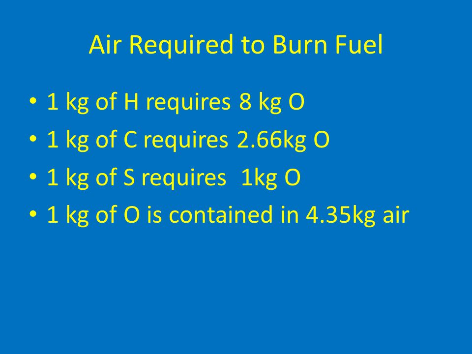 Air Required to Burn Fuel