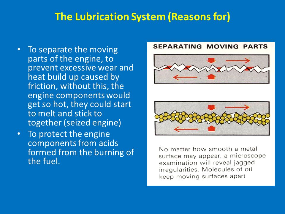 The Lubrication System (Reasons for)