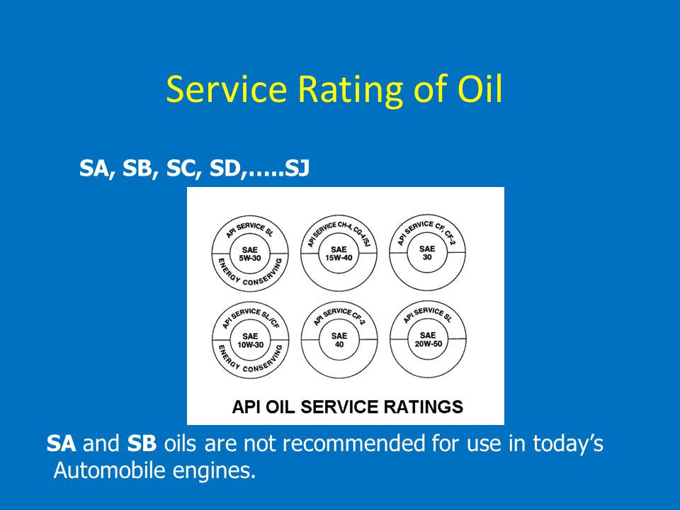Service Rating of Oil SA, SB, SC, SD,…..SJ