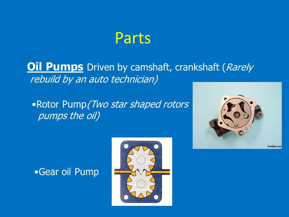 Parts Oil Pumps Driven by camshaft, crankshaft (Rarely