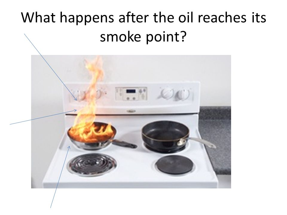 What happens after the oil reaches its smoke point