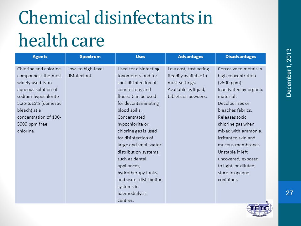 Cleaning Disinfection And Sterilisation Ppt Download